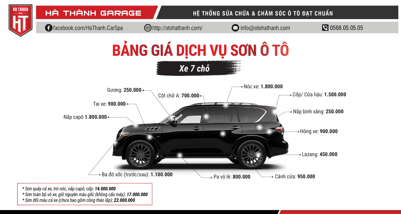 bảng giá sơn ô tô